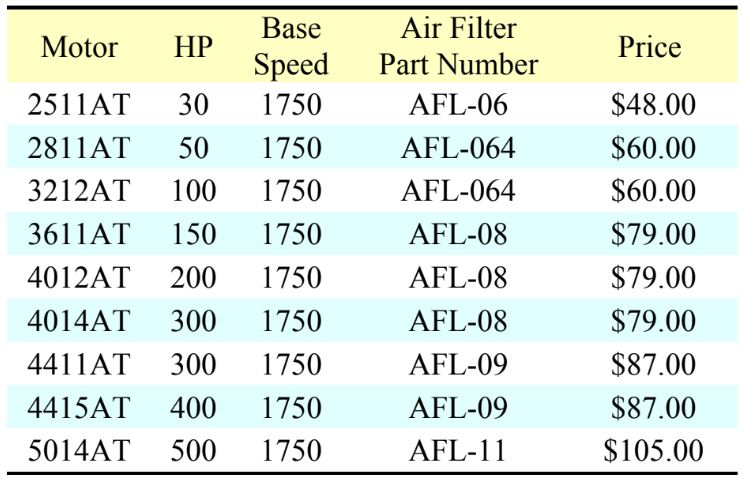 Air Filter Pricing